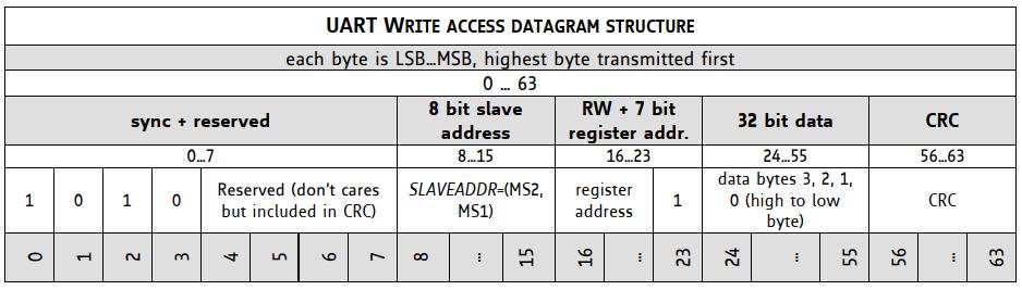 tmc2300_write2.png